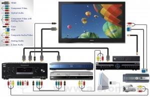 Imagini La Media Galaxy se gasesc in stoc 11 produse audio-video Home Cinema - DVD si BlueRay cu un pret mai mic de 1000 lei